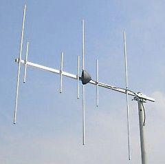 antenna direttiva vhf uhf